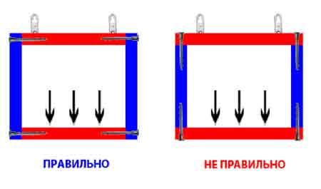 Схема сборки навесного шкафа